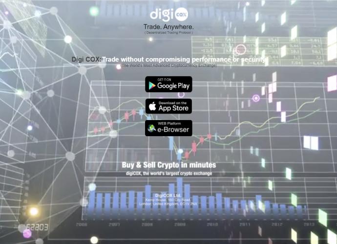Digicox